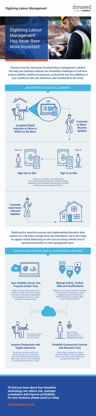 Causeway Donseed Labour Management Infographic1