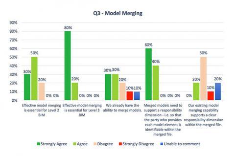 model merging